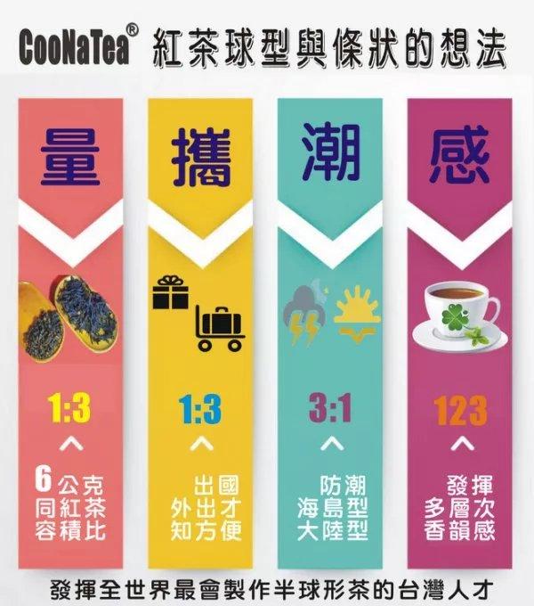 頂級紅茶四步曲(勢不取)